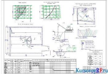 Курсовое проектирование технологии выполнения земляных работ