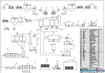 Производство нескольких видов керамического кирпича