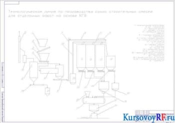 Проектирование технологической линии изготовления сухих строительных смесей на основе КГВ