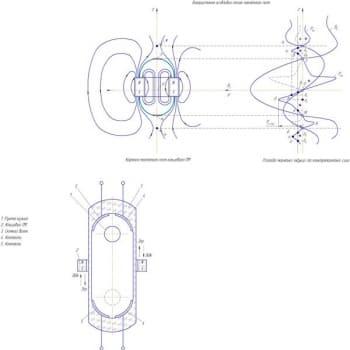 Электрификация технологических процессов на участке по ремонту сварочных генераторов