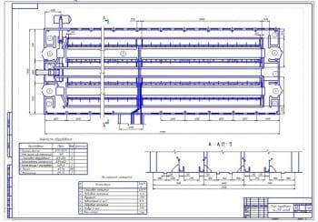 Разработка технологии содержания дойного стада с проектированием установки для транспортировки навоза в навозохранилище