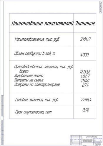 15.Плакат технико-экономические показатели внедрения смесителя-дозатора А1