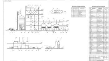 Технологическая схема 2хА1