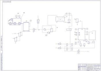 1.Автоматизация приемки и предварительного хранения молока А1