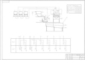 1.Схема автоматизации