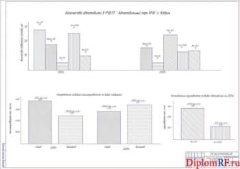 Чертеж технико-экономическое обоснование исходных данных (формат А1)