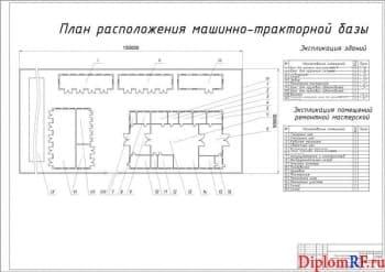 Чертёж плана размещения машинно-тракторной базы (формат А1)