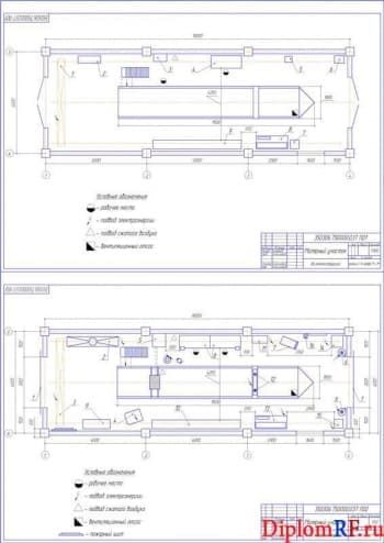 Реконструкция малярного участка АТП с разработкой окрасочного стола