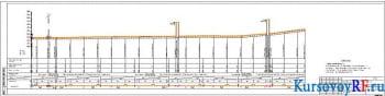 Чертеж продольного профиля трассы газопровода от ПК0 до ПК7+95 наружных систем газоснабжения
