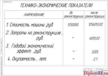Чертёж технико-экономических параметров (формат А1)