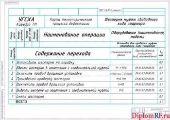 Схема операционная карта (формат А 1)