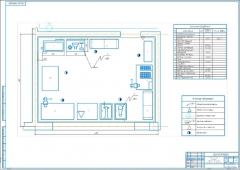 Обеспечение безопасности условий труда на примере рабочего места слесаря по обслуживанию и ремонту газового оборудования