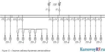 Смешанное соединение внутреннего электроснабжения