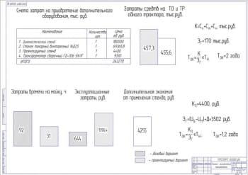 9.15 и 17 Технико-экономические показатели проекта А1