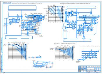 Анализ режимов обработки на консольно-фрезерных станках и расчет коробки скоростей горизонтально-фрезерного станка