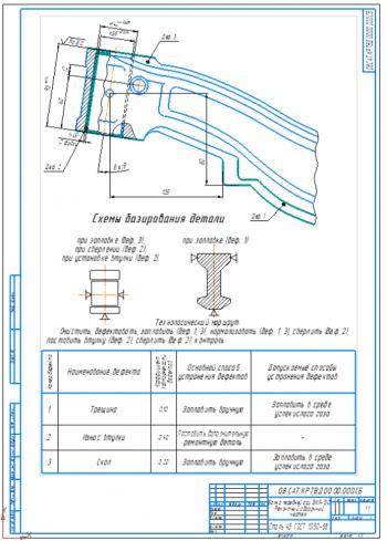 Технологический процесс восстановления балки передней оси автомобиля ЗИЛ-130