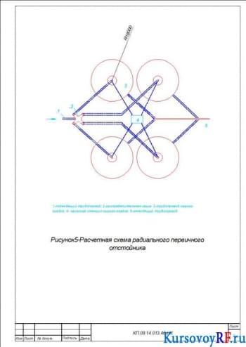 Расчетная схема радиального первичного отстойника