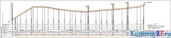 Чертеж продольного профиля трассы газопровода от ПК18+64 до ПК28+25 наружных систем газоснабжения