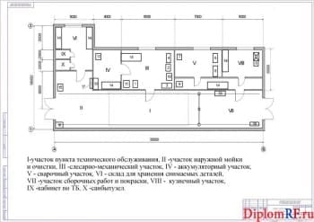 Схема ремонтной мастерской (формат А 1)