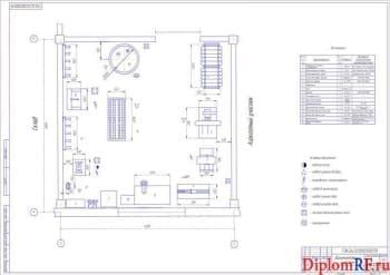 Чертёж планировки шиномонтажного участка (формат А1)