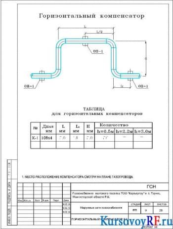 Чертеж горизонтального компенсатора К-1 наружных сетей газоснабжения