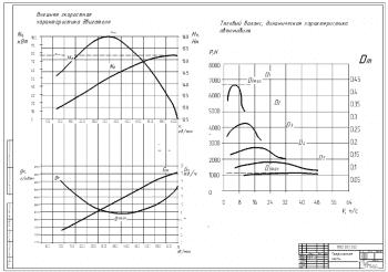 Проектирование и расчет тяговых характеристик легкового переднеприводного автомобиля ВАЗ-2110