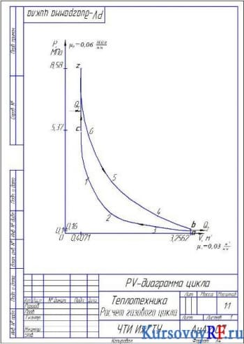 Проектная курсовая работа по расчету и анализу газового цикла