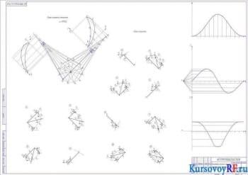 Чертеж Кинематический анализ рычажного механизма (формат А1)