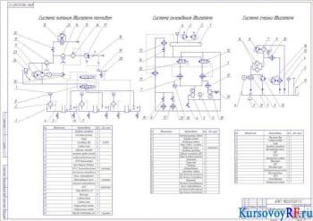 Гидравлические схемы (формат А1)