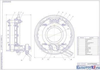 Проектирование самосвала с курсовой разработкой тормозного управления