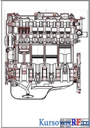 Курсовое проектирование с динамическим и тепловым расчетами двигателя внутреннего сгорания