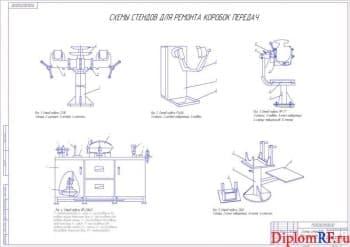 Схема стендов для ремонта КПП (формат А1)