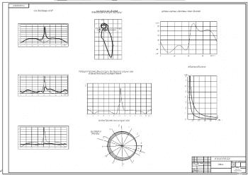 2.Графики расчетов ДВС ЯМЗ-238 А1