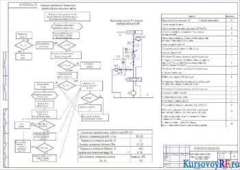 Разработка системы управления гидравлическим приводом