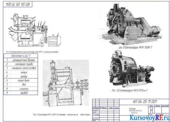 Разработка курсового проекта электропривода центрифуги