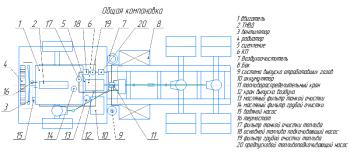 2.Общая компоновка силовой установки с обозначениями