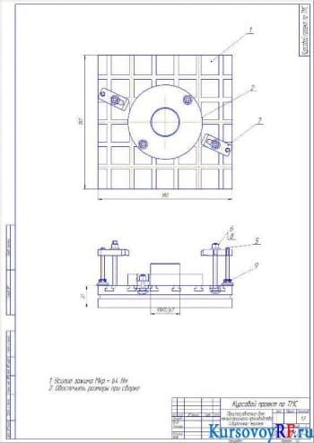 Технологии машиностроительного производства