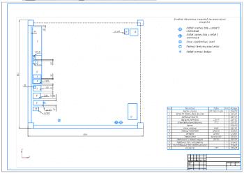 2.Чертеж технологической планировки ремонтного участка А1