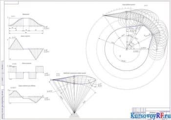 Антенна радиолокатора: конструирование и расчет