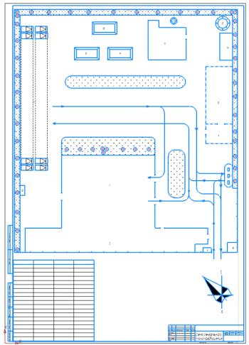 Планирование марочного состава грузовых автомобилей с построением графиков машиноиспользования и расчетом ПТБ