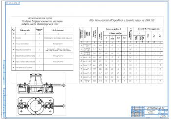 2.Технологическая карта разборки ведущей конической шестерни заднего моста автопогрузчика 4045 и план-график технического обслуживания и ремонта машин А1
