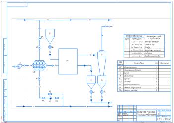 2.Технологическая схема А2
