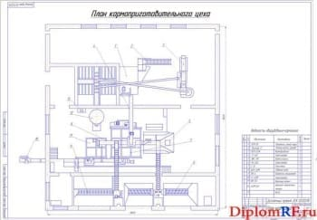 План кормоприготовительного цеха (формат А1)
