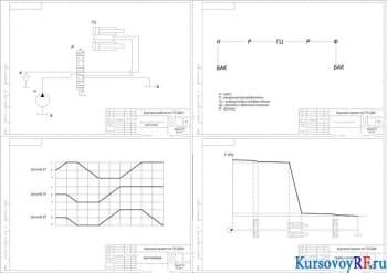 Деталировка (Схема гидравлическая, Структурная схема, Циклограмма, График потерь)