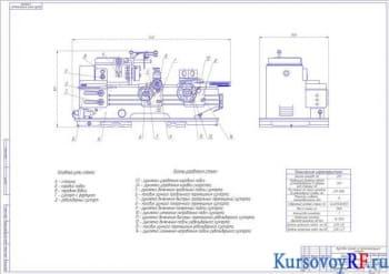 Курсовое проектирование токарно-револьверного станка модели 1П365
