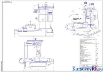 Курсовая разработка конструкции многооперационного станка МА260Ф4