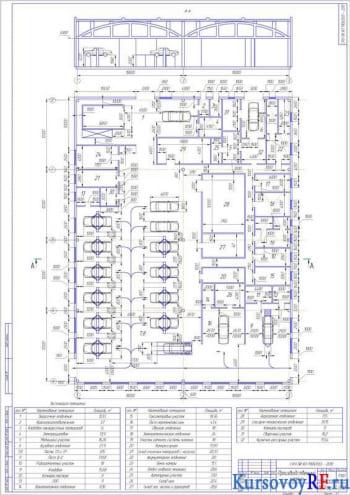 Разработка АТП легковых автомобилей ГАЗ-3110