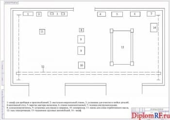 Схема планировки ПТО (формат А 1)