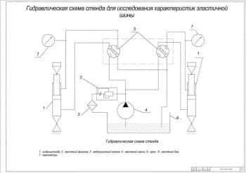 Чертеж гидравлическая схема стенда для исследования характеристик эластичной шины