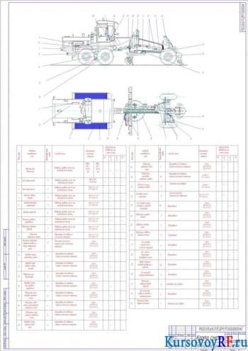 Эксплуатация и монтаж СДМ и оборудования